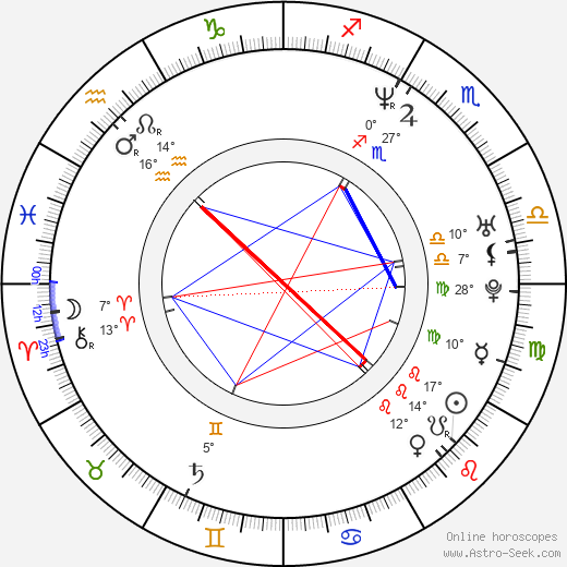 Stephan L. Groth birth chart, biography, wikipedia 2019, 2020