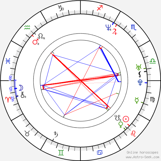 Stephan L. Groth astro natal birth chart, Stephan L. Groth horoscope, astrology
