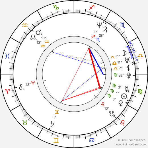 Stephen Manuel birth chart, biography, wikipedia 2019, 2020