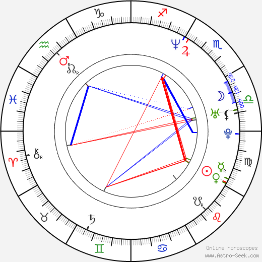 Stephen Manuel astro natal birth chart, Stephen Manuel horoscope, astrology