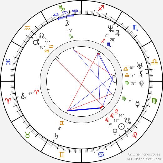Will Stewart birth chart, biography, wikipedia 2019, 2020