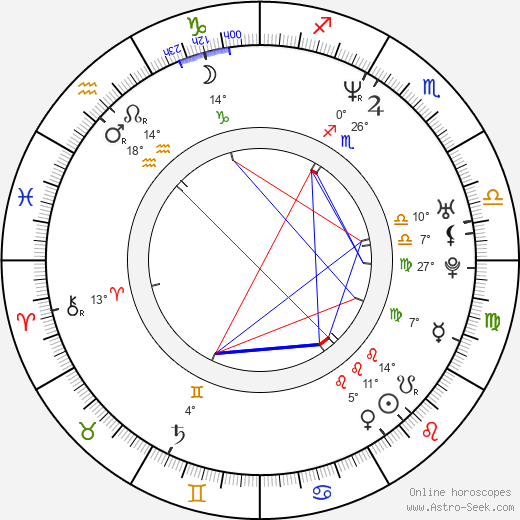 Yolanda Whittaker birth chart, biography, wikipedia 2019, 2020