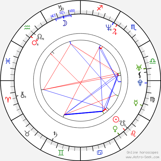 Yolanda Whittaker astro natal birth chart, Yolanda Whittaker horoscope, astrology