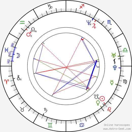 Yun-hong Oh tema natale, oroscopo, Yun-hong Oh oroscopi gratuiti, astrologia