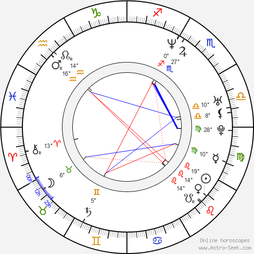 Yvette Nicole Brown birth chart, biography, wikipedia 2018, 2019