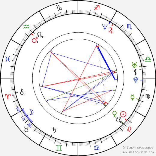 Yvette Nicole Brown astro natal birth chart, Yvette Nicole Brown horoscope, astrology