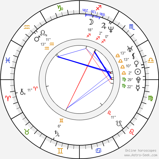 Alexandra Dobolyi birth chart, biography, wikipedia 2019, 2020