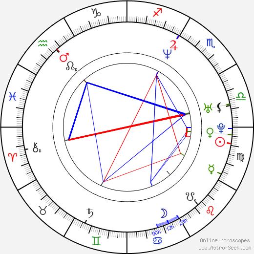 Alphonse Tchami birth chart, Alphonse Tchami astro natal horoscope, astrology