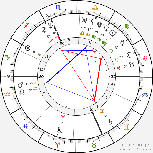 Amy Poehler birth chart, biography, wikipedia 2019, 2020