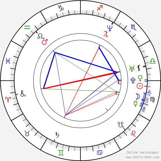 Anna Netrebko Birth Chart Horoscope, Date of Birth, Astro