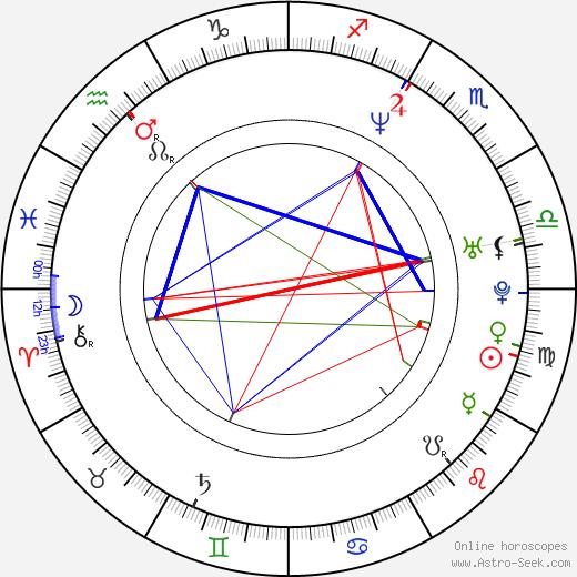 Anthony Goldwire день рождения гороскоп, Anthony Goldwire Натальная карта онлайн