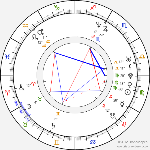 Brooke Burke-Charvet birth chart, biography, wikipedia 2020, 2021