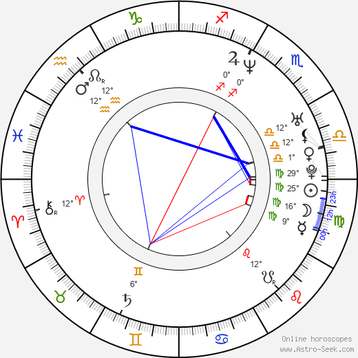 Carrie Genzel birth chart, biography, wikipedia 2018, 2019