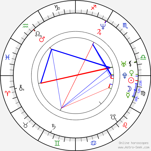 Carrie Genzel astro natal birth chart, Carrie Genzel horoscope, astrology