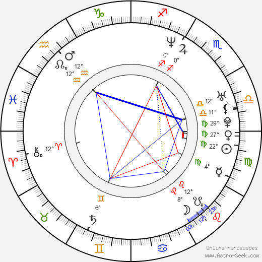Colleen O'Shaughnessey birth chart, biography, wikipedia 2020, 2021