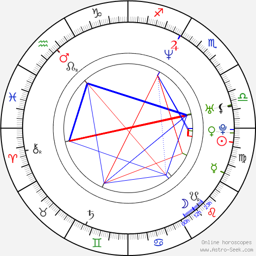 Colleen O'Shaughnessey birth chart, Colleen O'Shaughnessey astro natal horoscope, astrology