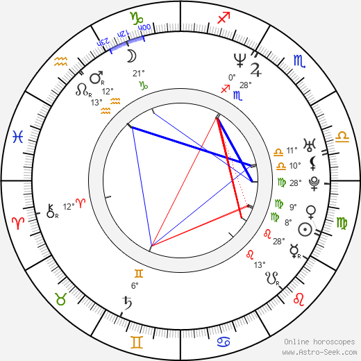 Courtney Solomon birth chart, biography, wikipedia 2020, 2021