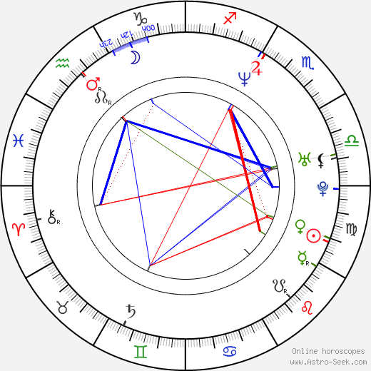 Courtney Solomon birth chart, Courtney Solomon astro natal horoscope, astrology