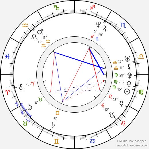 Dustin O'Halloran birth chart, biography, wikipedia 2018, 2019