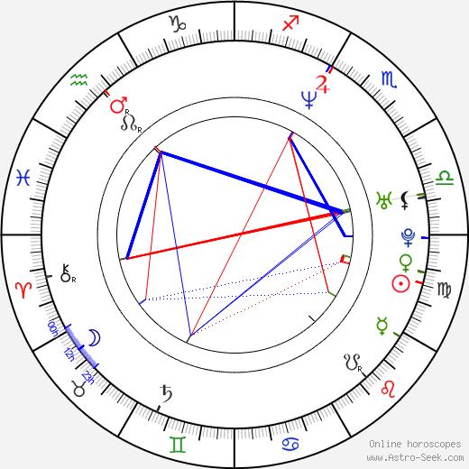 Dustin O'Halloran astro natal birth chart, Dustin O'Halloran horoscope, astrology