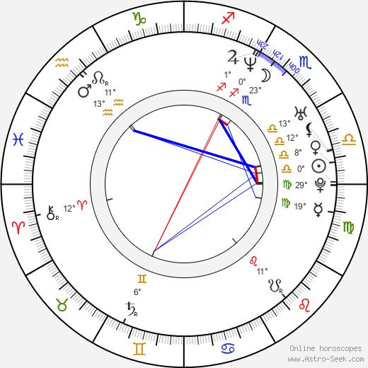 Es Devlin birth chart, biography, wikipedia 2019, 2020