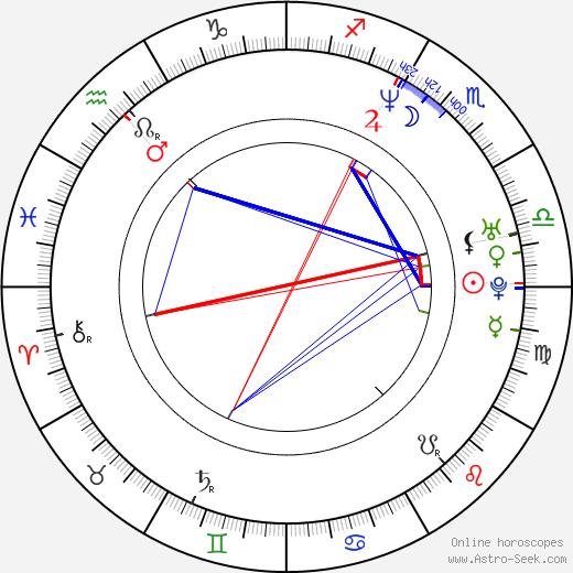 Es Devlin astro natal birth chart, Es Devlin horoscope, astrology