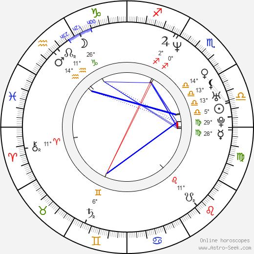 Ferris Bueller birth chart, biography, wikipedia 2019, 2020
