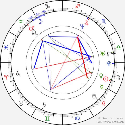 Fumie Hosokawa birth chart, Fumie Hosokawa astro natal horoscope, astrology