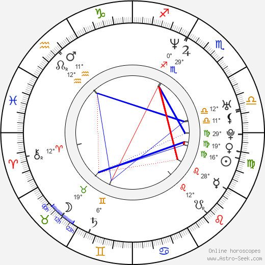Henry Thomas birth chart, biography, wikipedia 2018, 2019