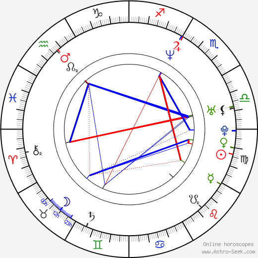 Henry Thomas astro natal birth chart, Henry Thomas horoscope, astrology