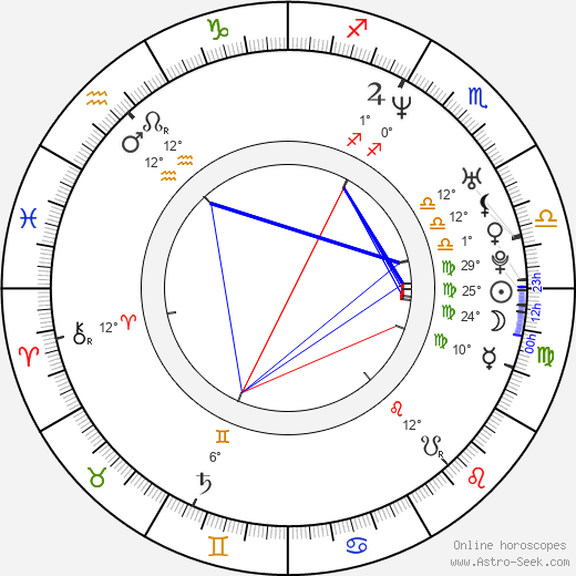 Jana Štvrtecká birth chart, biography, wikipedia 2018, 2019
