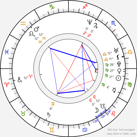 Johanna Steiger birth chart, biography, wikipedia 2018, 2019