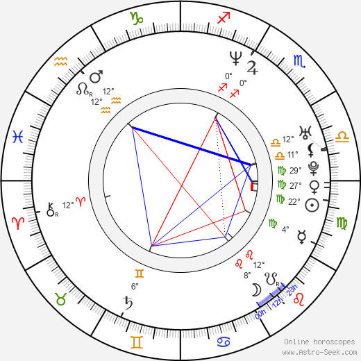 Josh Charles birth chart, biography, wikipedia 2019, 2020