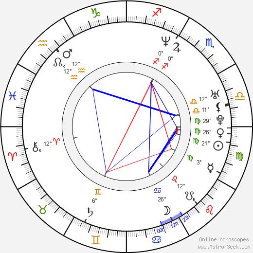 Kimberly Williams-Paisley birth chart, biography, wikipedia 2020, 2021
