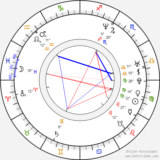 Landy Cannon birth chart, biography, wikipedia 2019, 2020