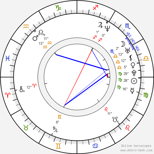 Larry Gilliard Jr. birth chart, biography, wikipedia 2018, 2019