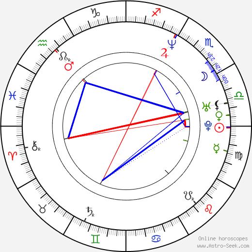 Larry Gilliard Jr. astro natal birth chart, Larry Gilliard Jr. horoscope, astrology