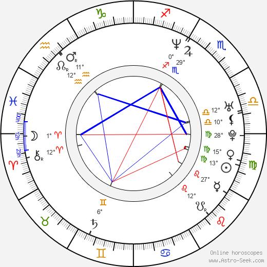 Leila K. birth chart, biography, wikipedia 2020, 2021