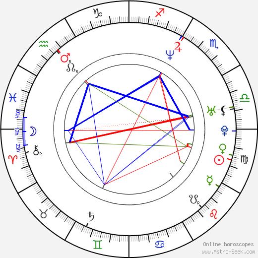 Leila K. birth chart, Leila K. astro natal horoscope, astrology