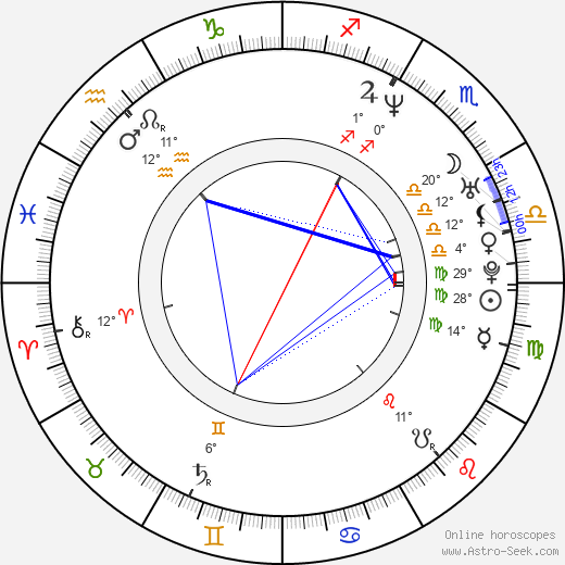 Luke Wilson birth chart, biography, wikipedia 2019, 2020