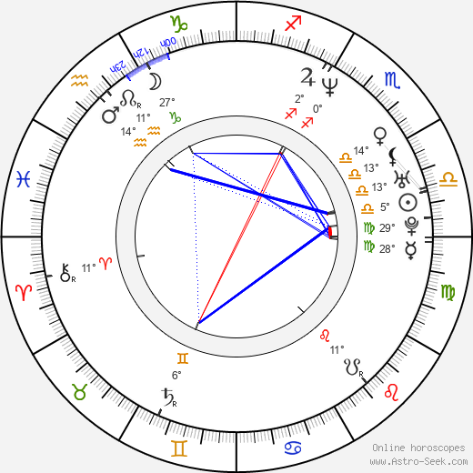 Mackenzie Crook birth chart, biography, wikipedia 2020, 2021