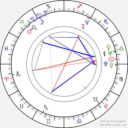 Mackenzie Crook birth chart, Mackenzie Crook astro natal horoscope, astrology