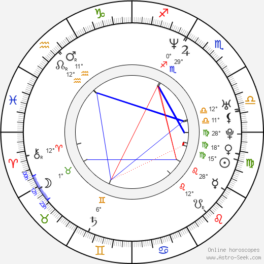 Martin Freeman birth chart, biography, wikipedia 2019, 2020