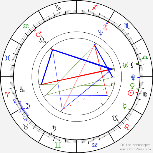 Martin Freeman astro natal birth chart, Martin Freeman horoscope, astrology