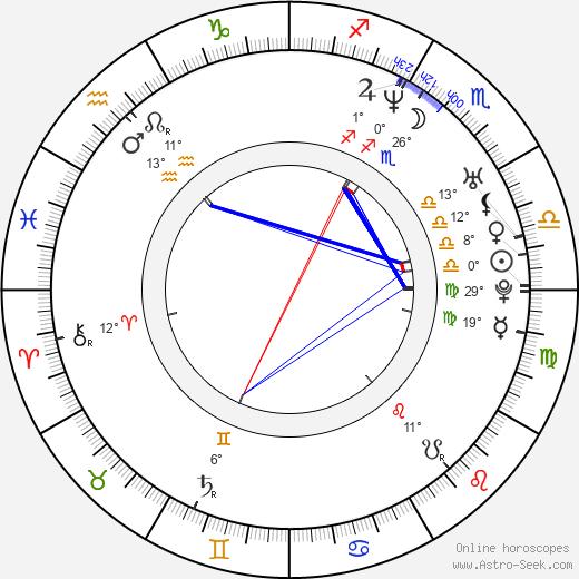 Marty Cintron birth chart, biography, wikipedia 2019, 2020