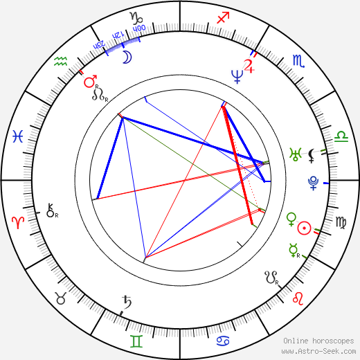 Maury Sterling birth chart, Maury Sterling astro natal horoscope, astrology