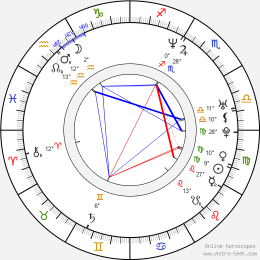 Nicolette Krebitz birth chart, biography, wikipedia 2020, 2021