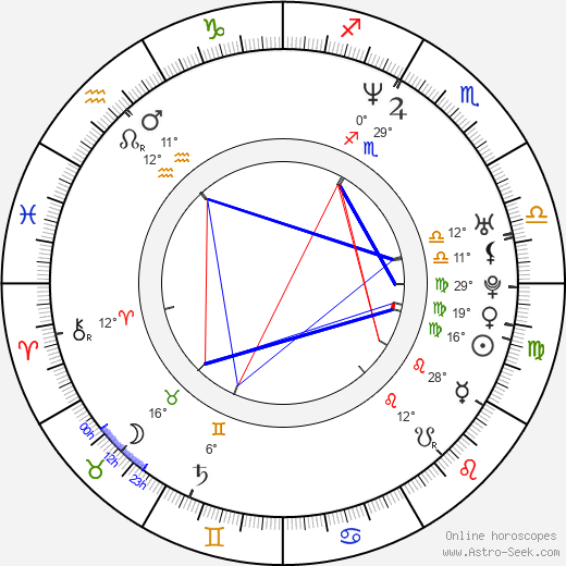 Pawel Chochlew birth chart, biography, wikipedia 2018, 2019