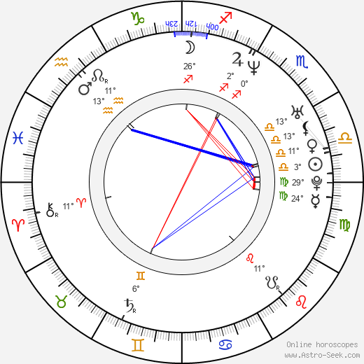 Sang-ho Kim birth chart, biography, wikipedia 2018, 2019