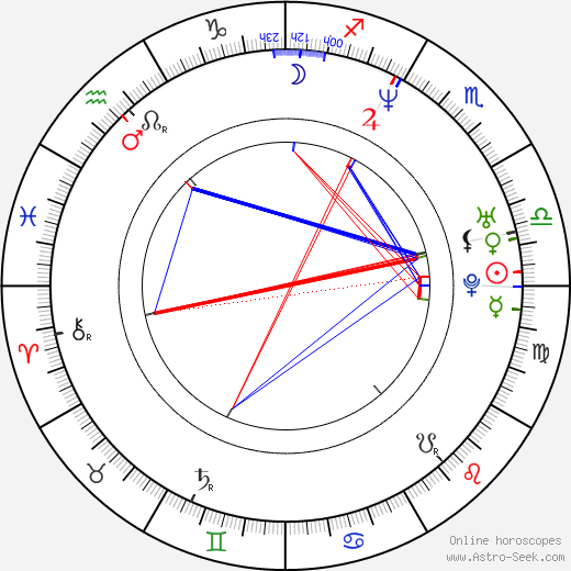 Sang-ho Kim astro natal birth chart, Sang-ho Kim horoscope, astrology